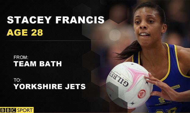 Stacey Francis Info