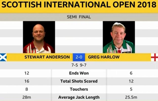 Semi-final stats