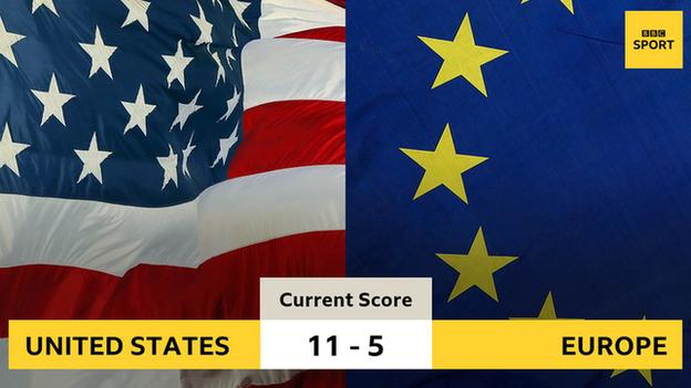 Current Ryder Cup score