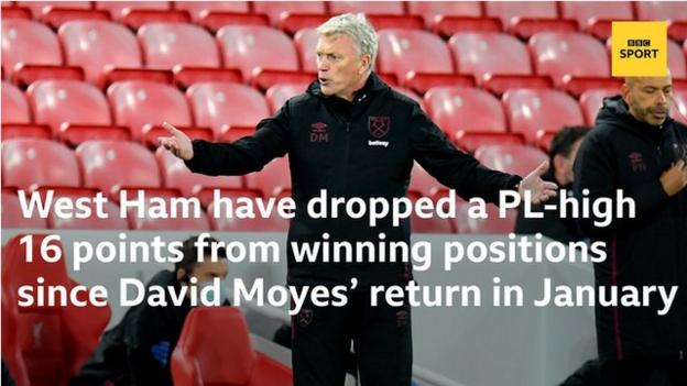 West Ham's David Moyes