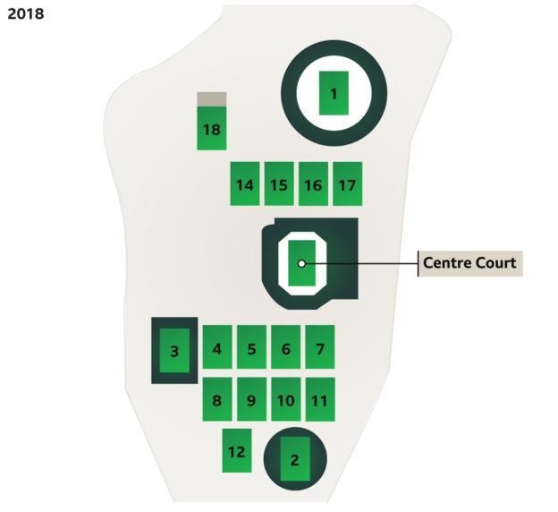 Graphic of the layout of the Wimbledon grounds in 2018