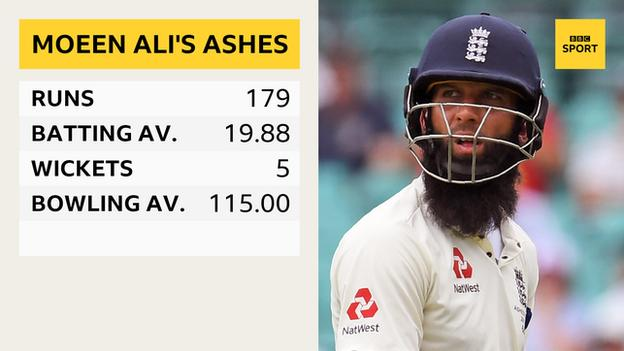 A graphic showing Moeen Ali scored 179 runs at 19.88 and took five wickets at 115