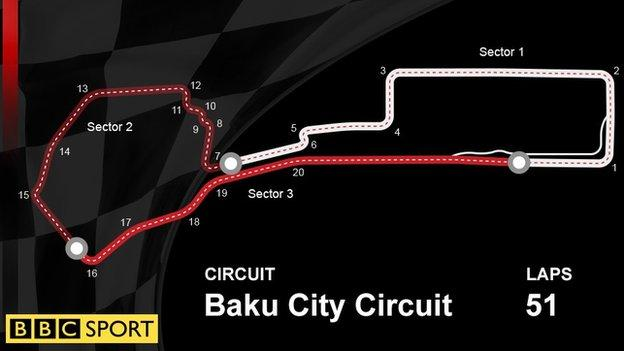 track graphic of the baku city circuit in azerbaijan