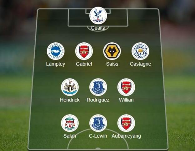 Garth Crooks' team of the week: Salah, Gabriel, Willian, Rodriguez - BBC Sport