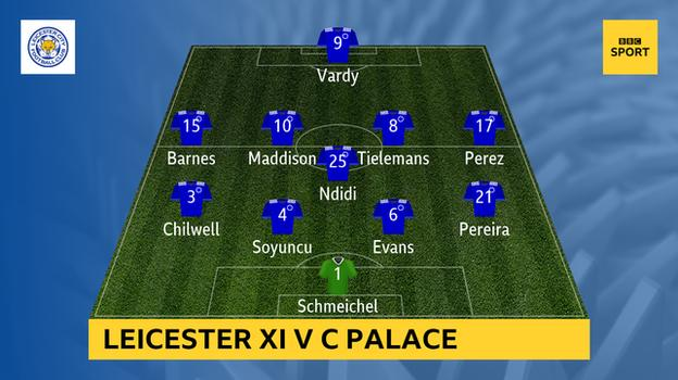 Snapshot showing Leicester's starting XI v Crystal Palace: Schmeichel, Pereira, Evans, Soyuncu, Chilwell; Ndidi; Perez, Tielemans, Maddison, Barnes; Vardy