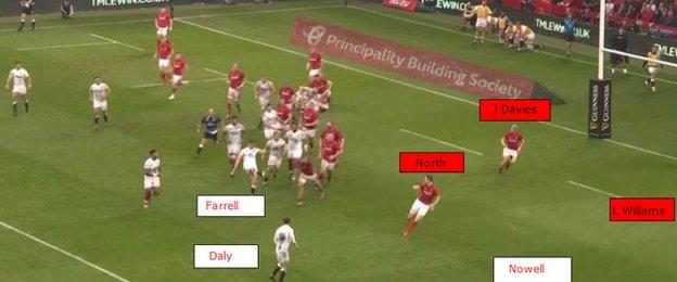 England attack end of first half