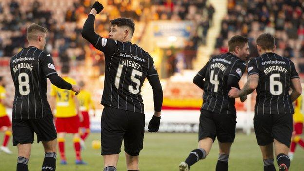 Kevin Nisbet has gone from Partick Thistle reject to a Scottish Championship talent
