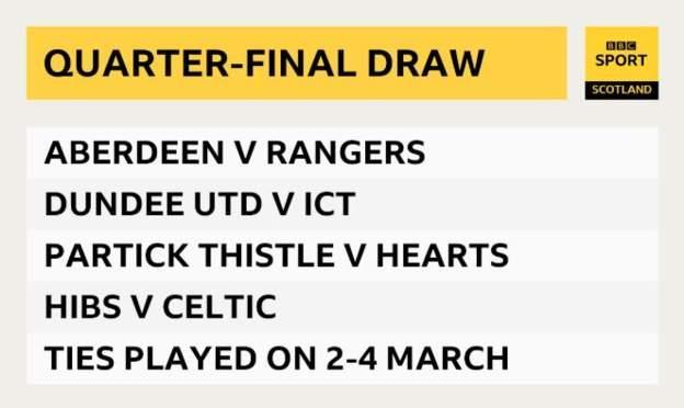 Scottish Cup quarter-final draw