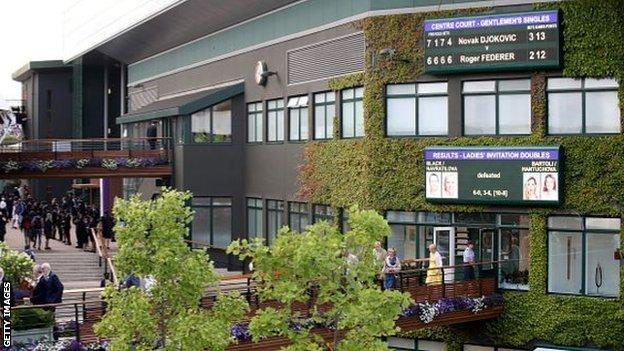 The Wimbledon Championships