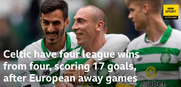 Celtic stat