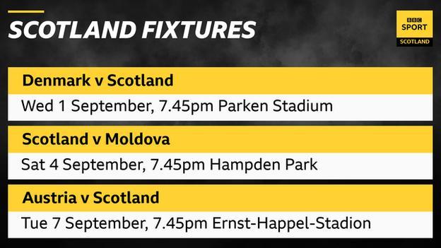 Graphic of Scotland's September fixtures