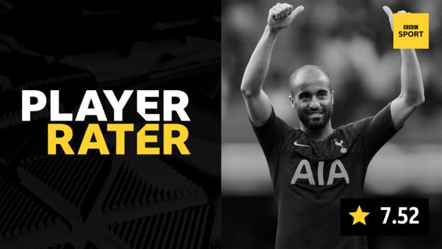 Man City 2-2 Tottenham: How you rated the players