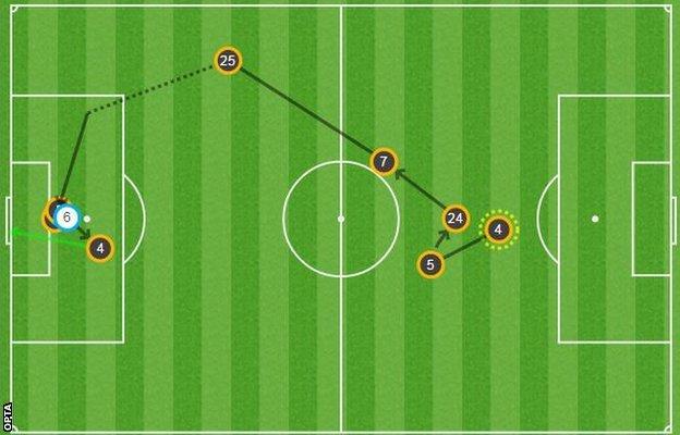 Jack Colback's goal