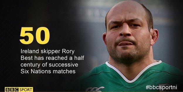 Ireland skipper Rory Best
