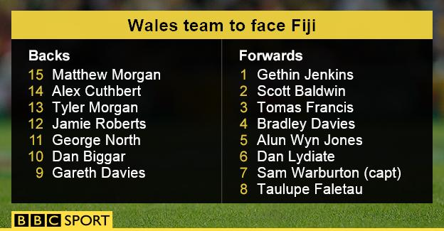 Wales team to face Fiji