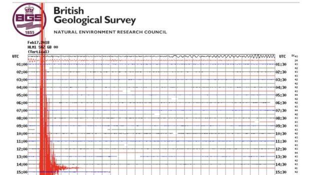 Shaken not stirred: Earthquake delays Welsh football match