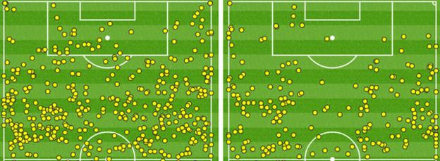 Southampton Burnley touch map