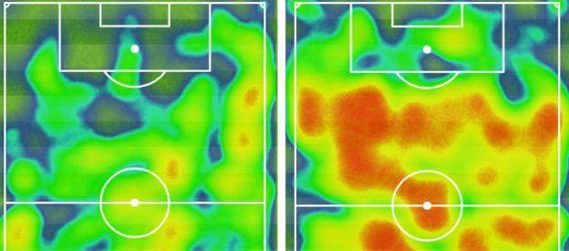 The red areas on Manchester City's heatmap (right) show how much ball they saw in front of the Everton back four but Guardiola's side could not create clear-cut openings