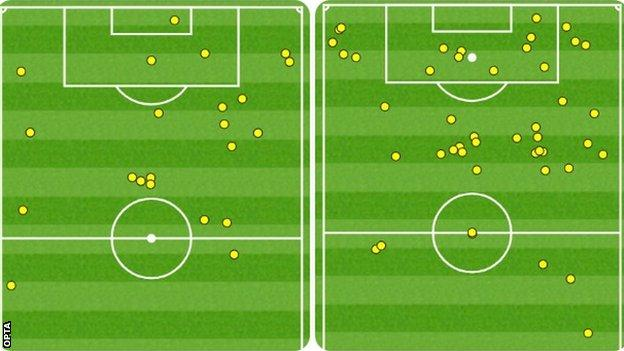 Kelechi Iheanacho started both games against Palace this season. In December's meeting (left) he had 22 touches and missed a penalty. In Monday's win he scored, assisted and had 46 touches of the ball