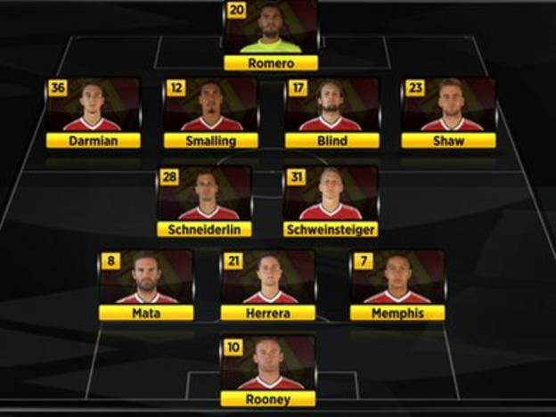 Man Utd's starting XI v Swansea