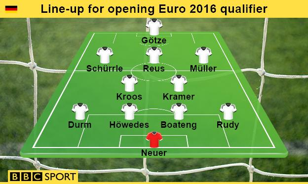 Germany's line-up for opening Euro 2016 qualifier