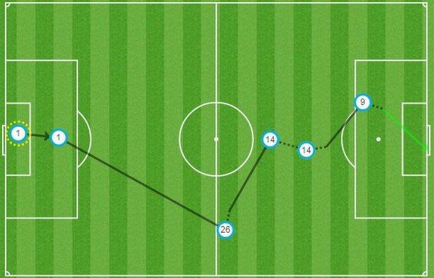 Jamie Vardy goal