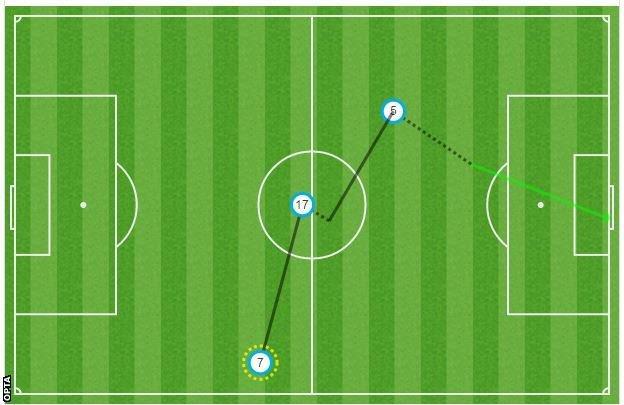 Georginio Wijnaldum fourth goal
