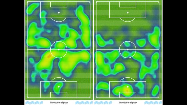 Heatmaps showing possession by Arsenal (left) and Tottenham (right) just before Erik Lamela put Spurs ahead in the 33rd minute. Before that move, they had not managed a touch in the Gunners area
