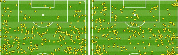 Touch map of the penalty areas