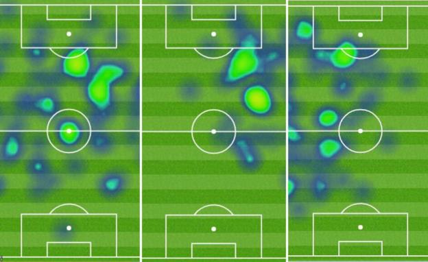 Roberto Firmino, Mohamed Salah and Sadio Mane's heatmaps from the Premier League game against Manchester City at Anfield