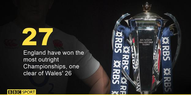 Six Nations trophy
