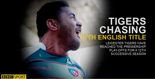Leicester Tigers title graphic