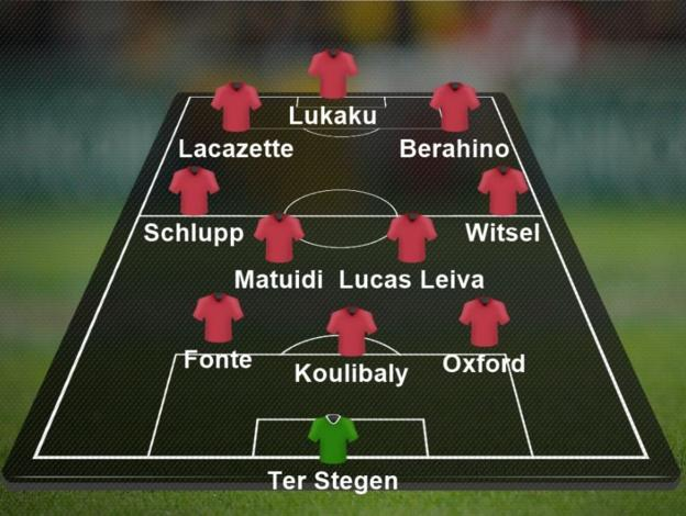 An XI of the most talked-about transfers from the summer that did not happen