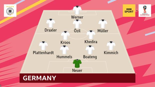 Germany starting XI