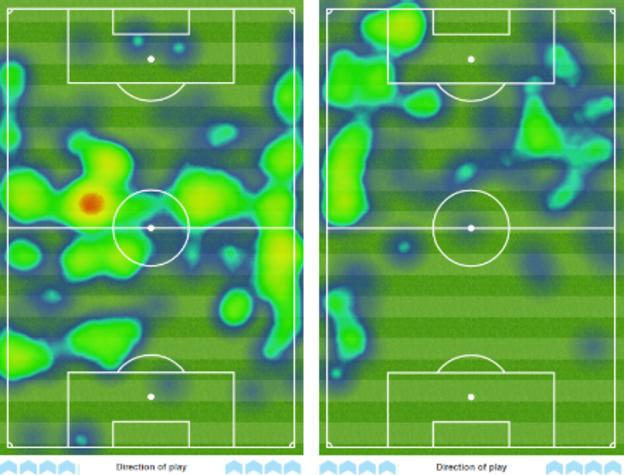 Man City heat maps vs Sunderland
