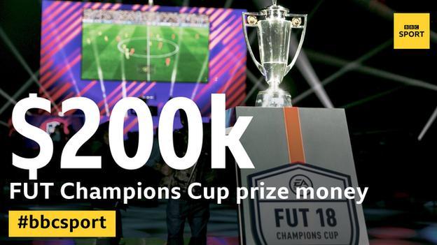 FUT Champions Cup prize money