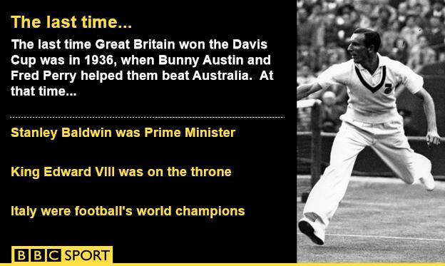 GB's 1936 victory