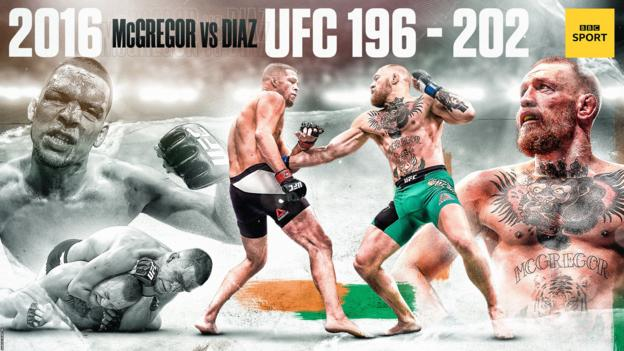 Graphic showing the best moments of Conor McGregor's rivalry with Nate Diaz