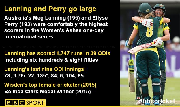 Meg Lanning and Ellyse Perry