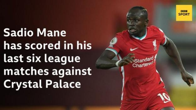 Sadio Mane has scored in his last six league matches against Crystal Palace