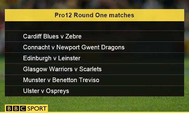 Pro12 opening matches