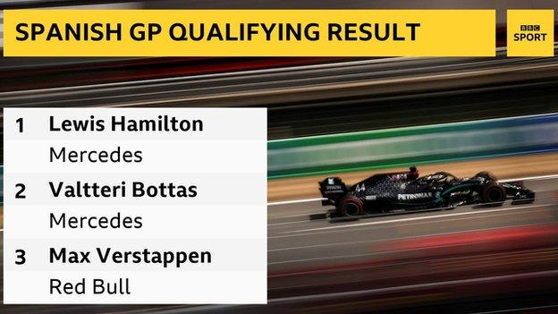 Lewis Hamilton On Pole Position For Spanish Grand Prix Bbc Sport