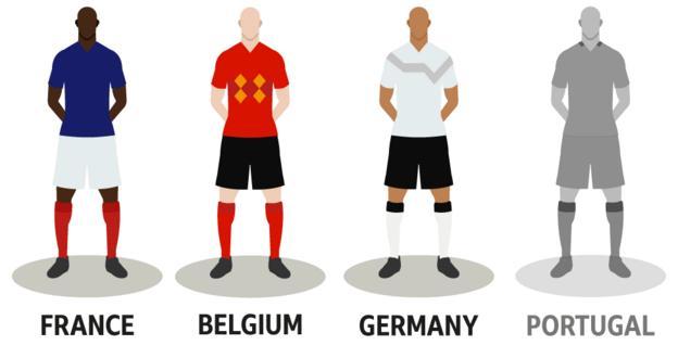 The remaining three teams: France, Belgium, Germany