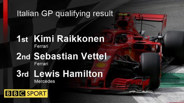 Italian GP pole position graphic
