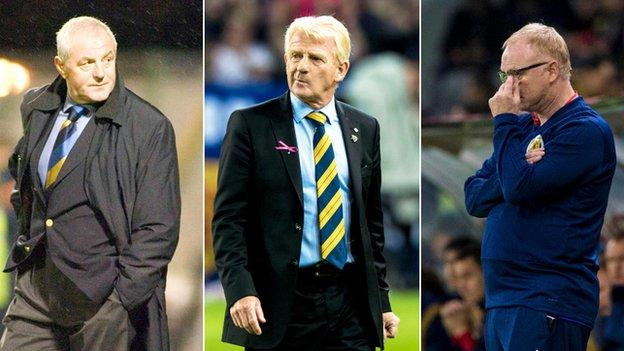 Scotland: How does Alex McLeish stack up a year after first game in charge? thumbnail