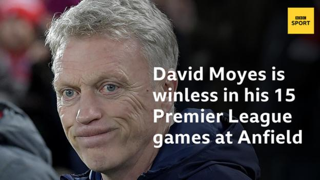 David Moyes is winless in his 15 Premier League games at Anfield