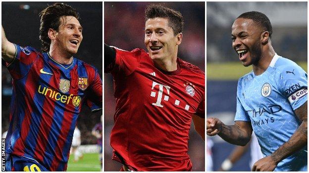 Lionel Messi, Robert Lewandowski and Raheem Sterling