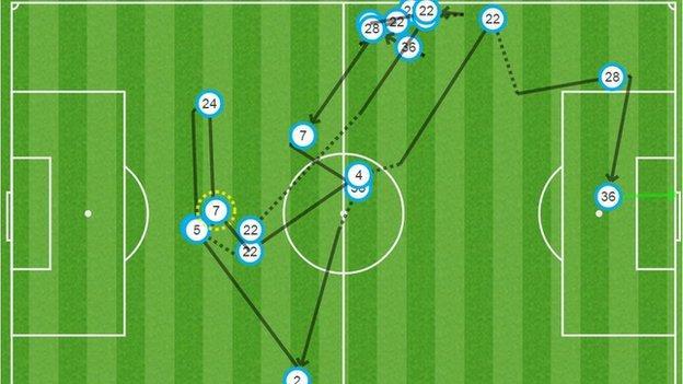 Chelsea second goal