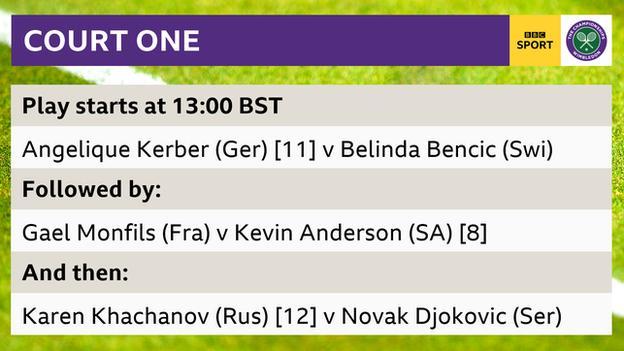 Court One - Order of Play - Angelique Kerber v Belinda Bencic, Gael Monfils v Kevin Anderson & Karen Khachanov v Novak Djokovic