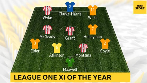 PFA League One team of the year